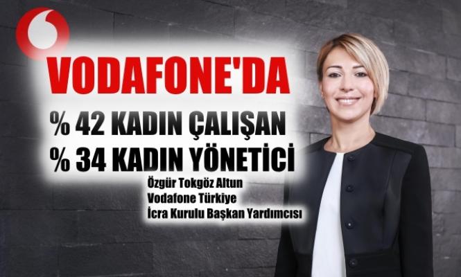 """Özgür Tokgöz Altun, """"Vodafone'da kadın çalışan oranı yüzde 42, kadın yönetici oranı yüzde 34"""""""