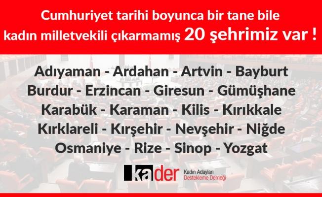 KADER'in tespitine göre milletvekili seçiminde 20 şehir sınıfta kaldı