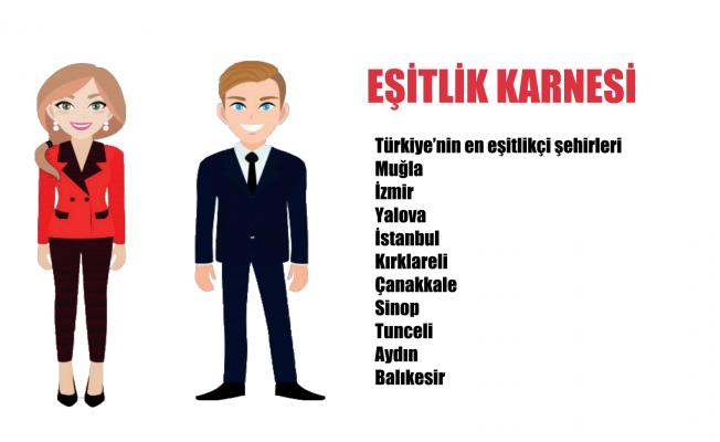 Türkiye'nin Eşitlik Karnesi Çıkarıldı, En Eşitlikçi Şehir Muğla