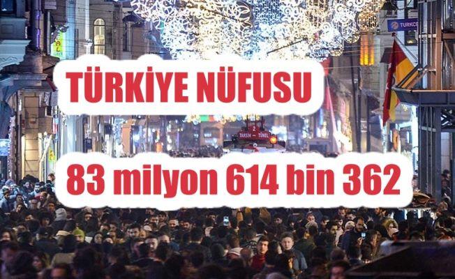 TÜiK açıkladı, Türkiye Nüfusu 83 milyon 614 bin 362