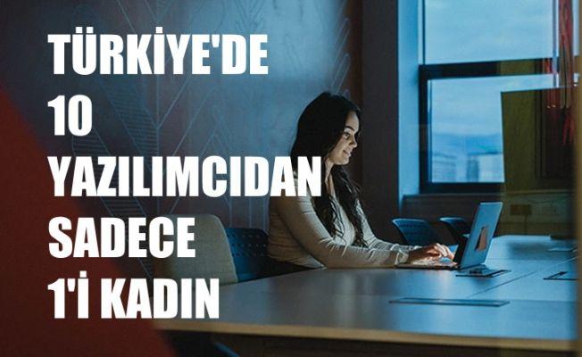 'Yazılımda Kadın Raporu'na göre Türkiye'de 10 yazılımcıdan yalnızca 1'i Kadın