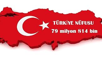 Türkiye nüfusu 1 milyon artarak 79 milyon 814 bin oldu