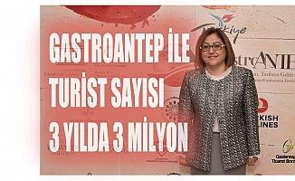 """Fatma Şahin, """"Gastroantep ile turist sayısı 3 yılda 3 milyon olacak"""""""