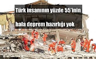 AKUT; Türk insanının yüzde 55'inin  hala deprem hazırlığı yok