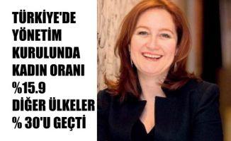 """Hande Yaşargil, """"Türkiye'de Yönetim Kurulunda Kadın Oranı yüzde 15.9, Diğer Ülkeler yüzde 30'u Geçti"""""""