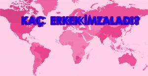 Türkiye'de kaç erkek cinsiyet eşitliğine EVET dedi?