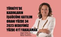 """Özgül Özkan Yavuz, """"2023 hedefimiz Kadının İşgücüne Katılımını Yüzde 41'e çıkarmak"""""""